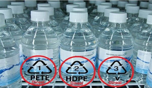 Photo of 7 Reasons Why You should Never Drink Bottled Water Again