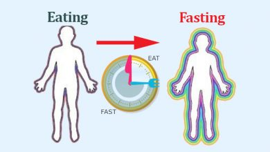 Photo of Benefits Of Fasting: What Happens to your Body When you Fast?
