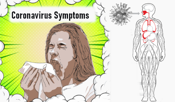 Photo of Coronavirus Symptoms in Humans: Prevention and Home remedies