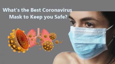 Photo of Face Mask for Coronavirus: What's the Best Coronavirus Masks to Keep you Safe?