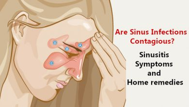 Are Sinus Infections Contagious