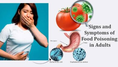 Signs and Symptoms of Food Poisoning in Adults