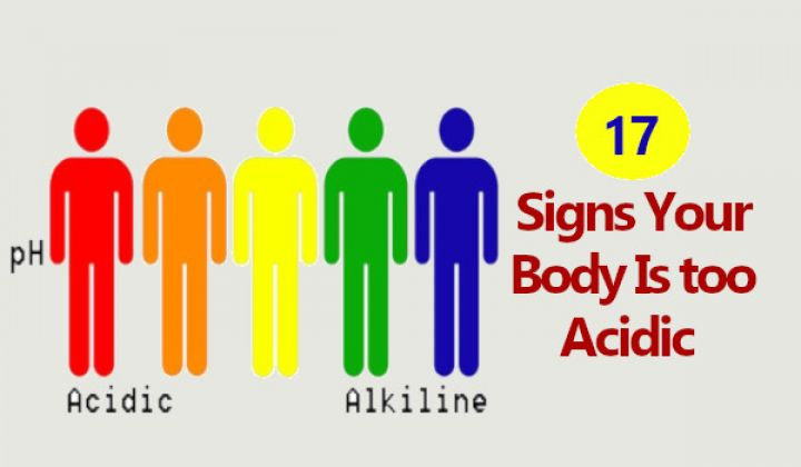 Signs-Your-Body-Is-too-Acidic.jpeg
